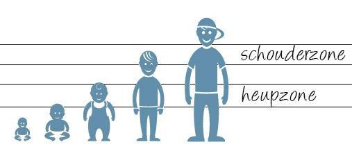 Het verschil tussen een kindermatras en een matras voor volwassene