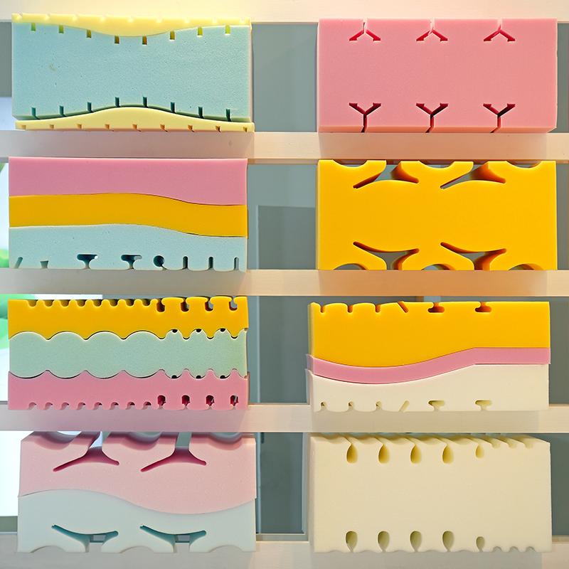 De verschillende soorten matrassen