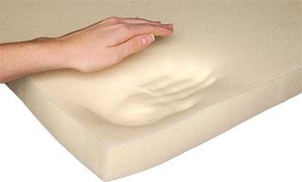 Beste Traagschuim Matras : Het juiste matras kiezen hoe doet u dat matras