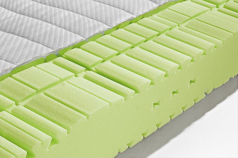 Wat is het verschil tussen een polyether matras en een koudschuim